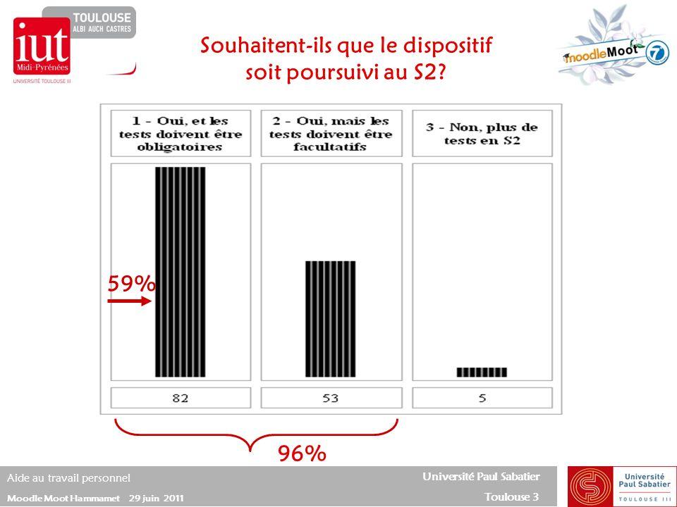 Université Paul Sabatier Toulouse 3 Aide au travail personnel Moodle Moot Hammamet 29 juin 2011 Souhaitent-ils que le dispositif soit poursuivi au S2?