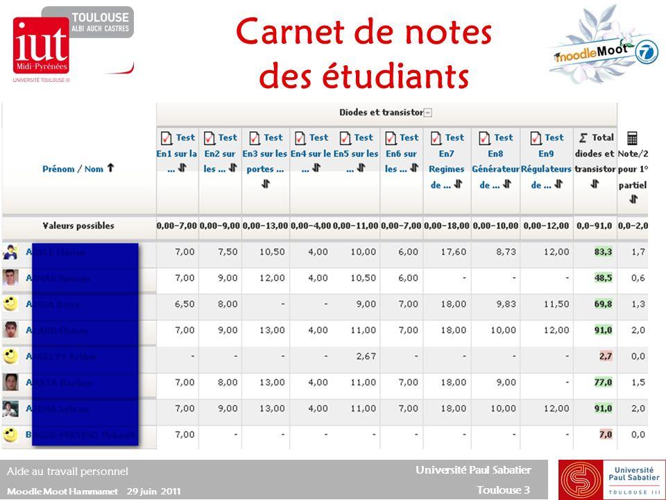Université Paul Sabatier Toulouse 3 Aide au travail personnel Moodle Moot Hammamet 29 juin 2011 Suivi des tests non faits Détectés à Toussaint Détection SRP1 DEM ECHEC S1 OK ECHEC DEM UE S1