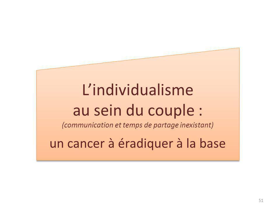 Lindividualisme au sein du couple : (communication et temps de partage inexistant) un cancer à éradiquer à la base Lindividualisme au sein du couple : (communication et temps de partage inexistant) un cancer à éradiquer à la base 51