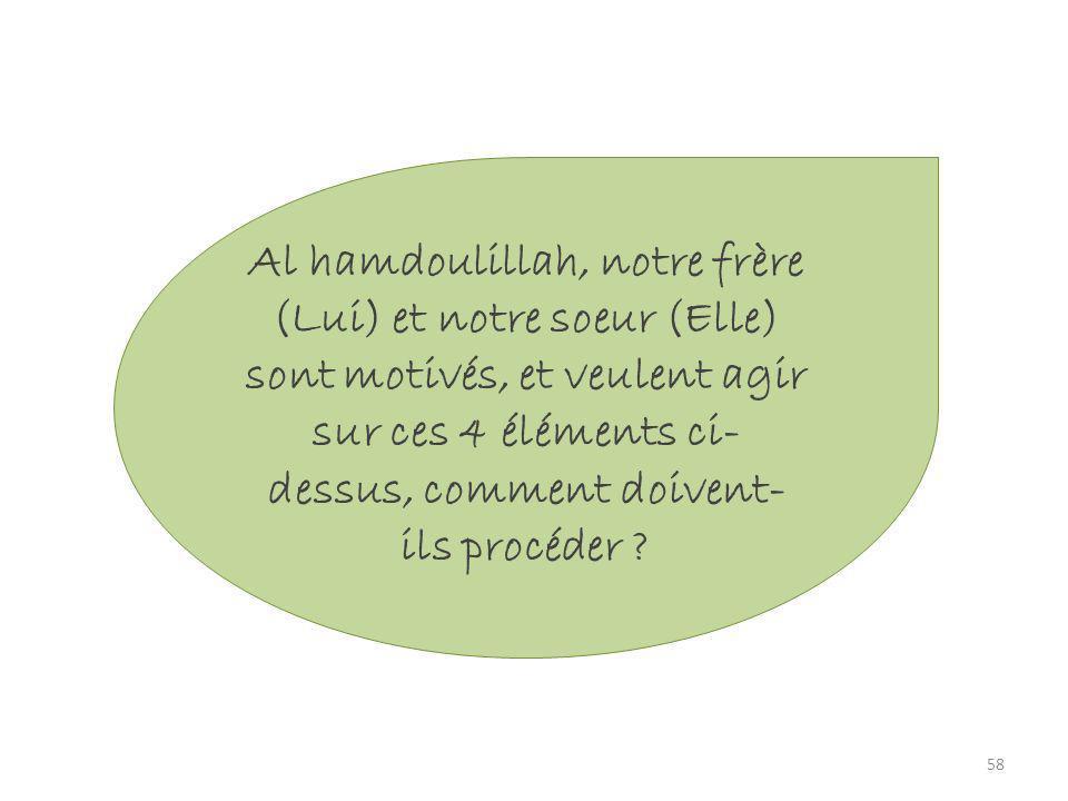 58 Al hamdoulillah, notre frère (Lui) et notre soeur (Elle) sont motivés, et veulent agir sur ces 4 éléments ci- dessus, comment doivent- ils procéder ?