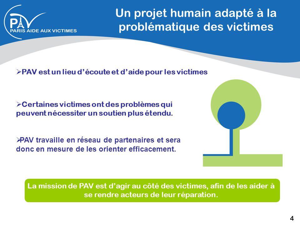 Un projet humain adapté à la problématique des victimes PAV est un lieu découte et daide pour les victimes 4 La mission de PAV est dagir au côté des v