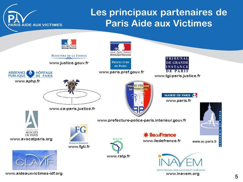 Les principaux partenaires de Paris Aide aux Victimes www.aphp.fr www.avocatparis.org www.tgi-paris.justice.fr www.aideauxvictimes-idf.orgwww.fgti.fr