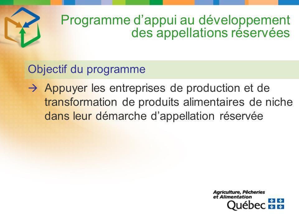 Programme dappui au développement des appellations réservées Objectif du programme Appuyer les entreprises de production et de transformation de produits alimentaires de niche dans leur démarche dappellation réservée