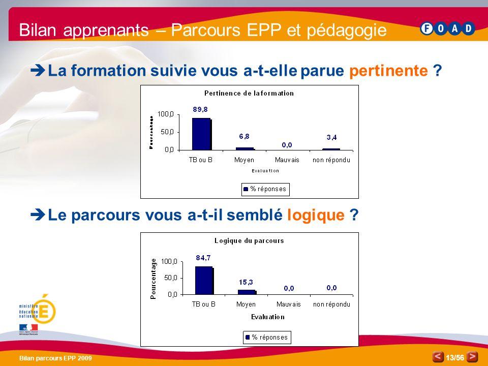 /56 Bilan parcours EPP 2009 13 Bilan apprenants – Parcours EPP et pédagogie La formation suivie vous a-t-elle parue pertinente .
