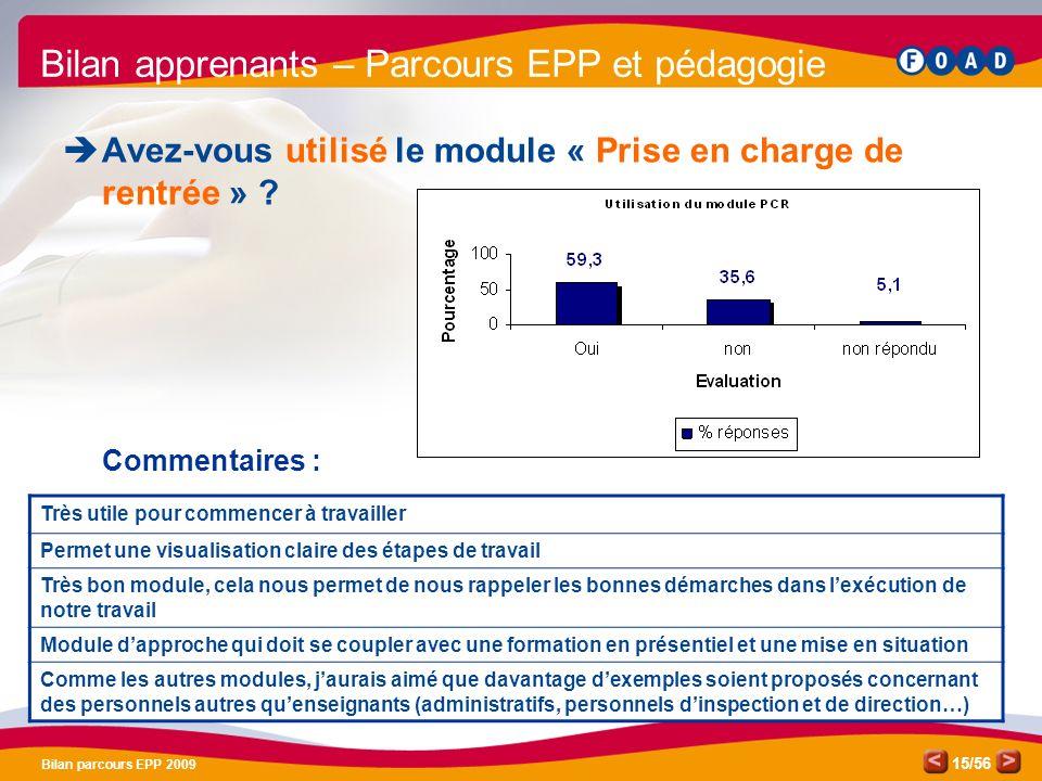 /56 Bilan parcours EPP 2009 15 Bilan apprenants – Parcours EPP et pédagogie Avez-vous utilisé le module « Prise en charge de rentrée » .