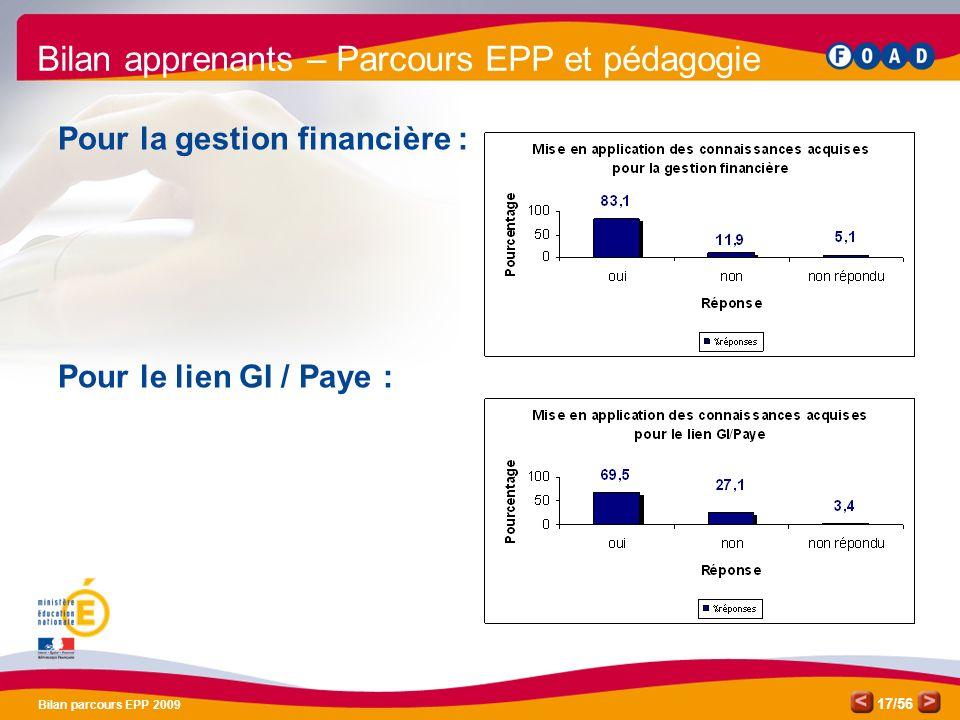 /56 Bilan parcours EPP 2009 17 Bilan apprenants – Parcours EPP et pédagogie Pour la gestion financière : Pour le lien GI / Paye :