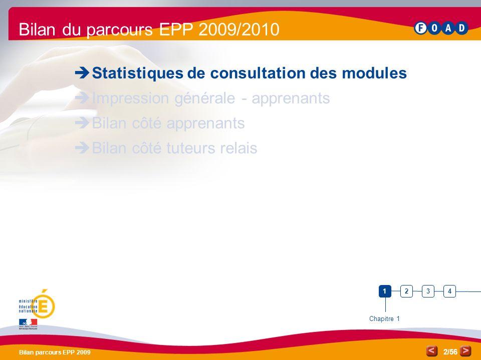 /56 Bilan parcours EPP 2009 2 Bilan du parcours EPP 2009/2010 Statistiques de consultation des modules Impression générale - apprenants Bilan côté apprenants Bilan côté tuteurs relais Chapitre 1 1234