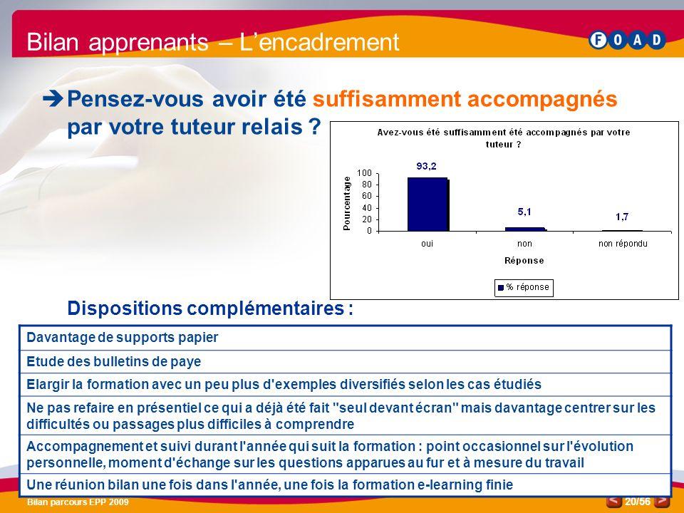 /56 Bilan parcours EPP 2009 20 Bilan apprenants – Lencadrement Pensez-vous avoir été suffisamment accompagnés par votre tuteur relais .