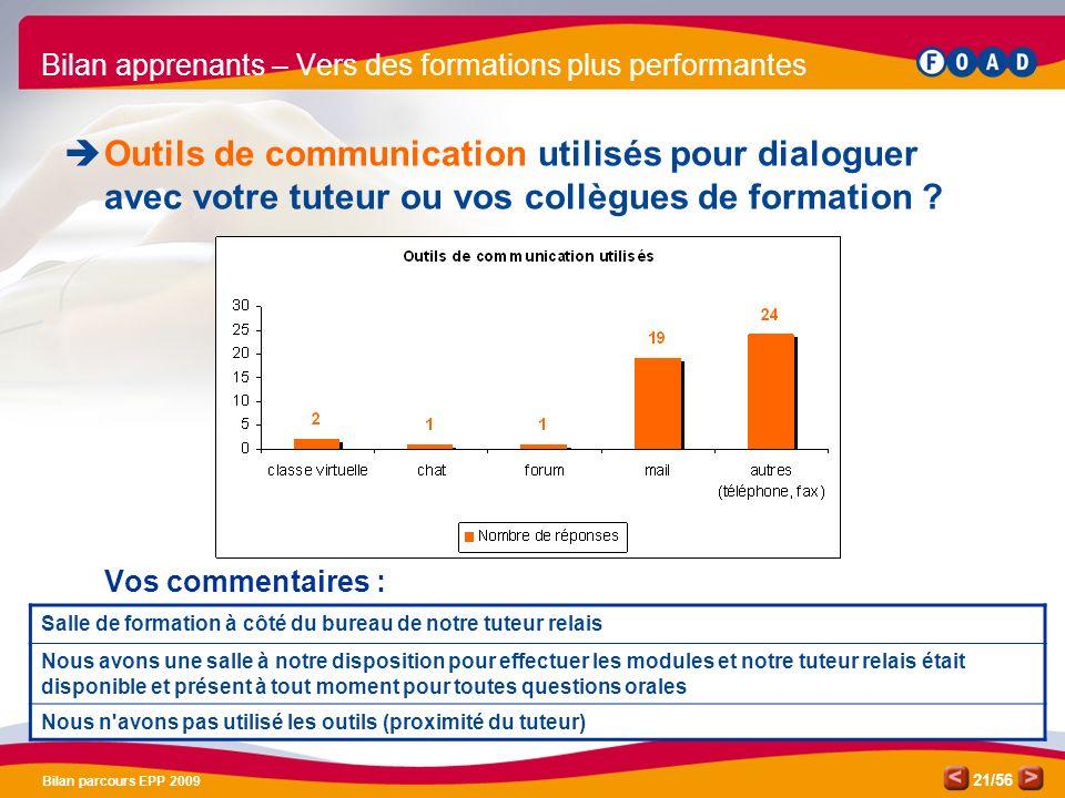 /56 Bilan parcours EPP 2009 21 Bilan apprenants – Vers des formations plus performantes Outils de communication utilisés pour dialoguer avec votre tuteur ou vos collègues de formation .