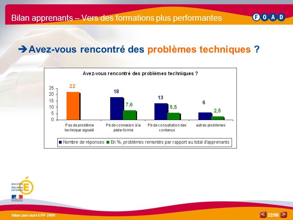 /56 Bilan parcours EPP 2009 22 Bilan apprenants – Vers des formations plus performantes Avez-vous rencontré des problèmes techniques ?