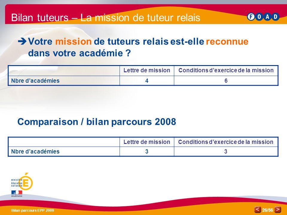 /56 Bilan parcours EPP 2009 26 Bilan tuteurs – La mission de tuteur relais Votre mission de tuteurs relais est-elle reconnue dans votre académie .