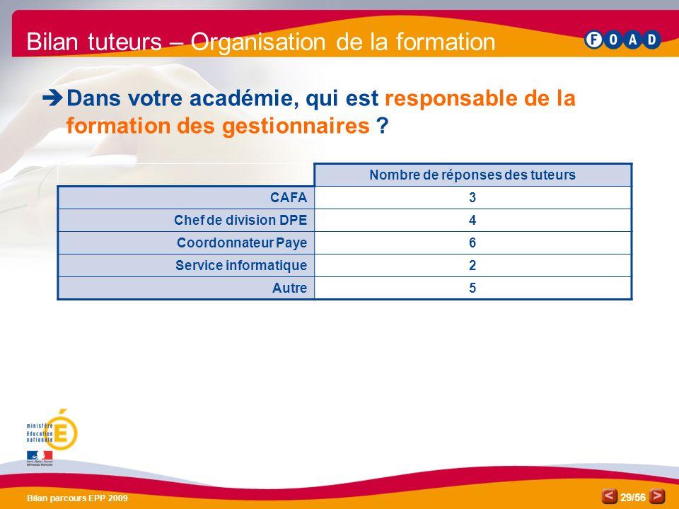 /56 Bilan parcours EPP 2009 29 Bilan tuteurs – Organisation de la formation Dans votre académie, qui est responsable de la formation des gestionnaires .