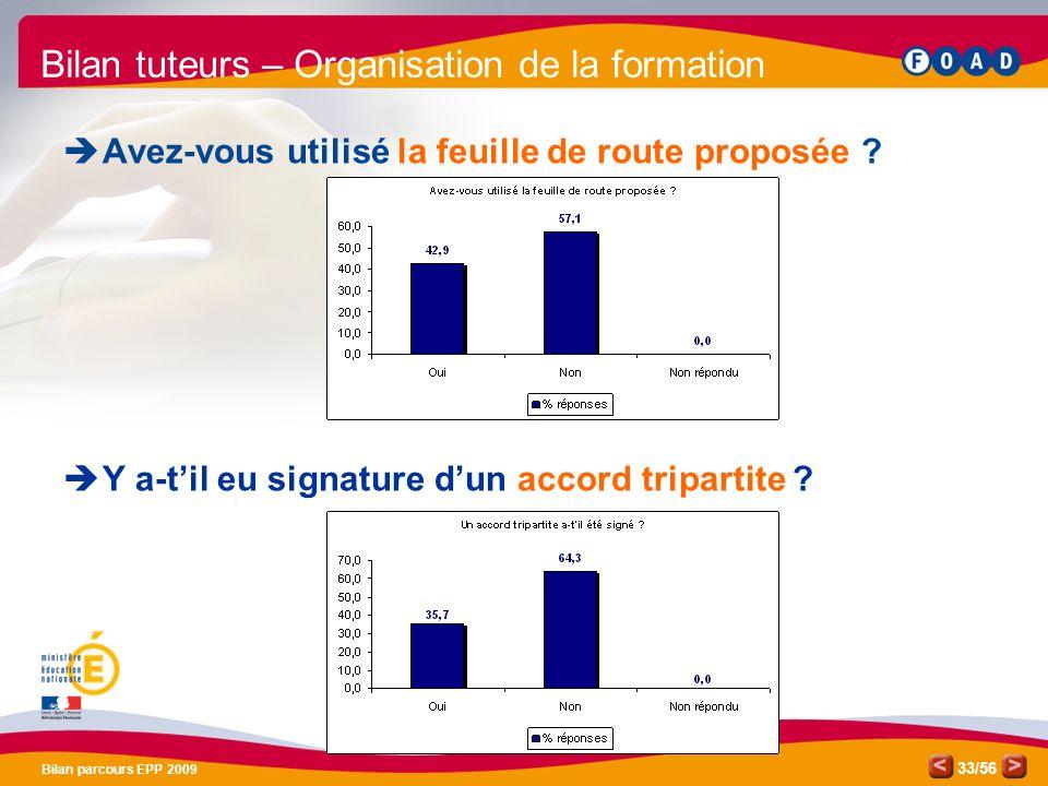 /56 Bilan parcours EPP 2009 33 Bilan tuteurs – Organisation de la formation Avez-vous utilisé la feuille de route proposée .