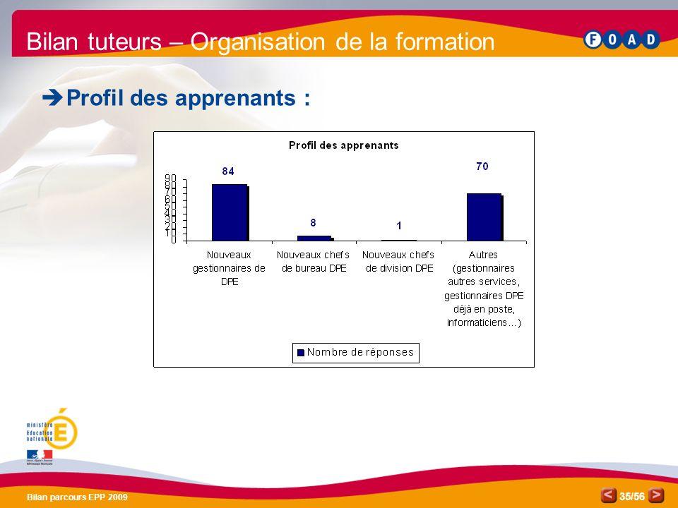 /56 Bilan parcours EPP 2009 35 Bilan tuteurs – Organisation de la formation Profil des apprenants :