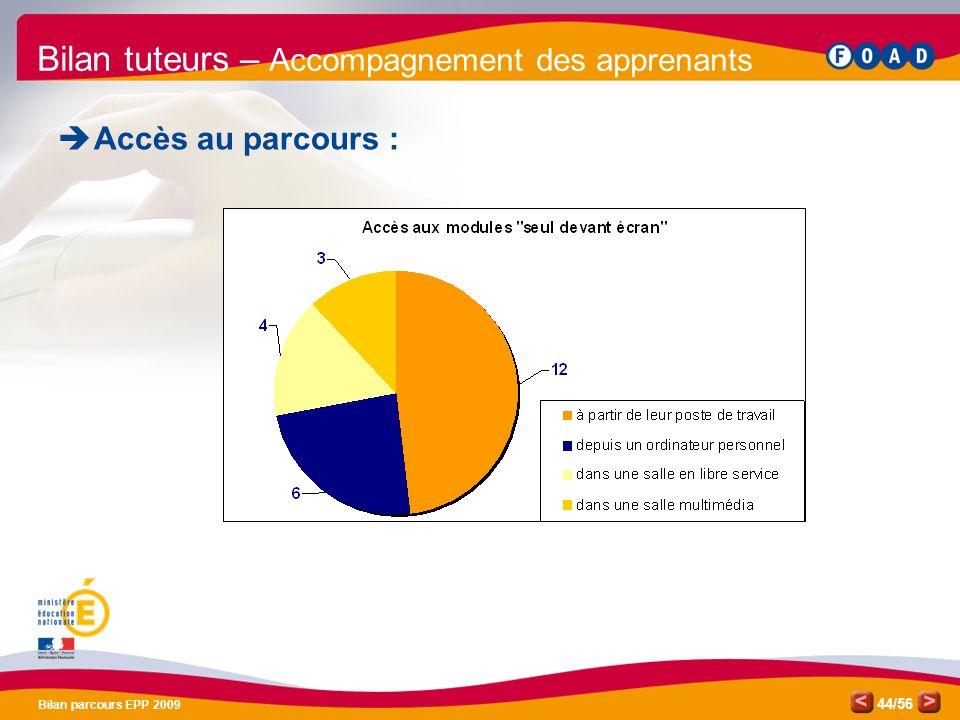 /56 Bilan parcours EPP 2009 44 Bilan tuteurs – Accompagnement des apprenants Accès au parcours :