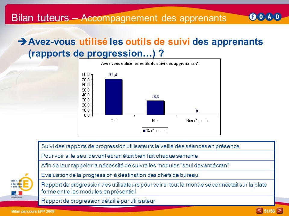 /56 Bilan parcours EPP 2009 51 Bilan tuteurs – Accompagnement des apprenants Avez-vous utilisé les outils de suivi des apprenants (rapports de progression…) .