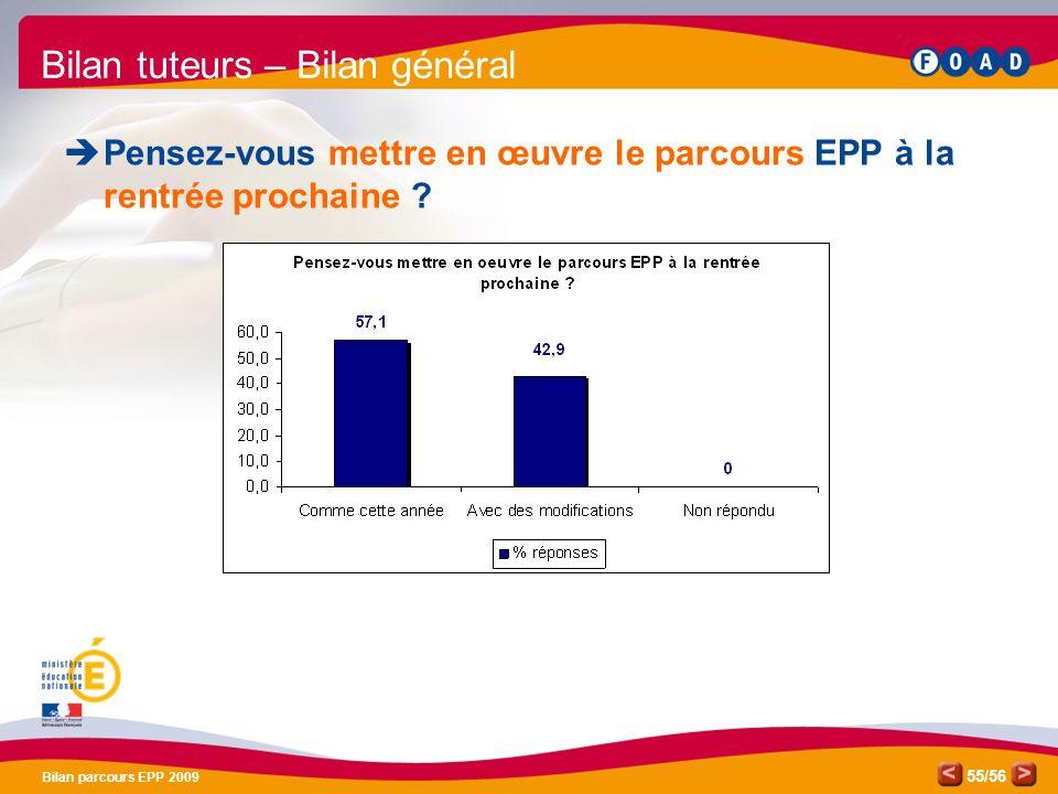 /56 Bilan parcours EPP 2009 55 Bilan tuteurs – Bilan général Pensez-vous mettre en œuvre le parcours EPP à la rentrée prochaine ?