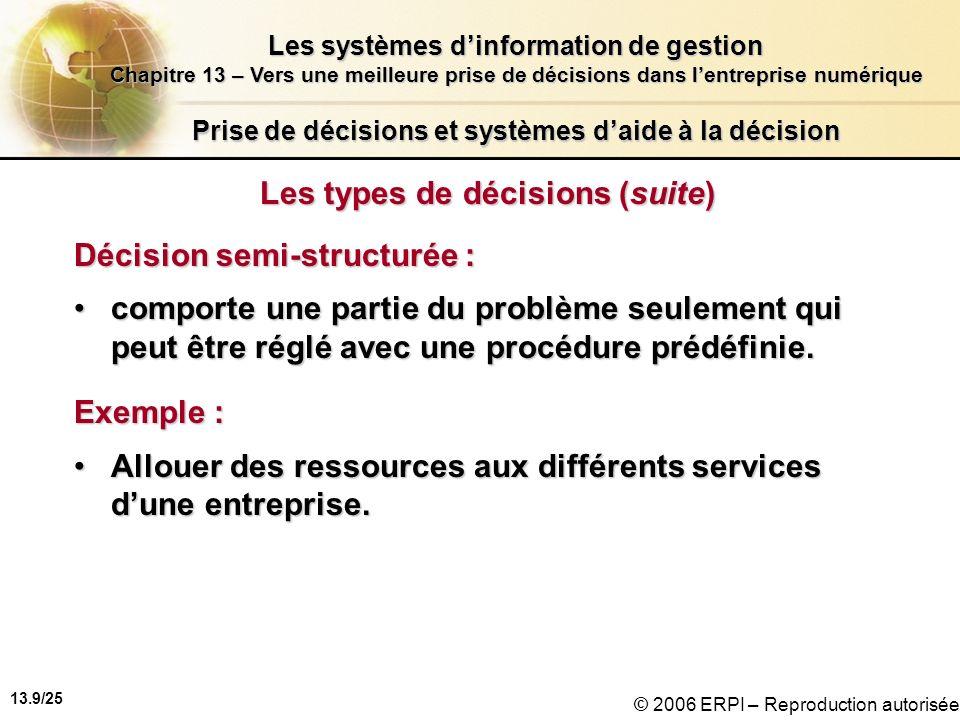 13.9/25 Les systèmes dinformation de gestion Chapitre 13 – Vers une meilleure prise de décisions dans lentreprise numérique © 2006 ERPI – Reproduction autorisée Prise de décisions et systèmes daide à la décision Les types de décisions (suite) Décision semi-structurée : comporte une partie du problème seulement qui peut être réglé avec une procédure prédéfinie.comporte une partie du problème seulement qui peut être réglé avec une procédure prédéfinie.