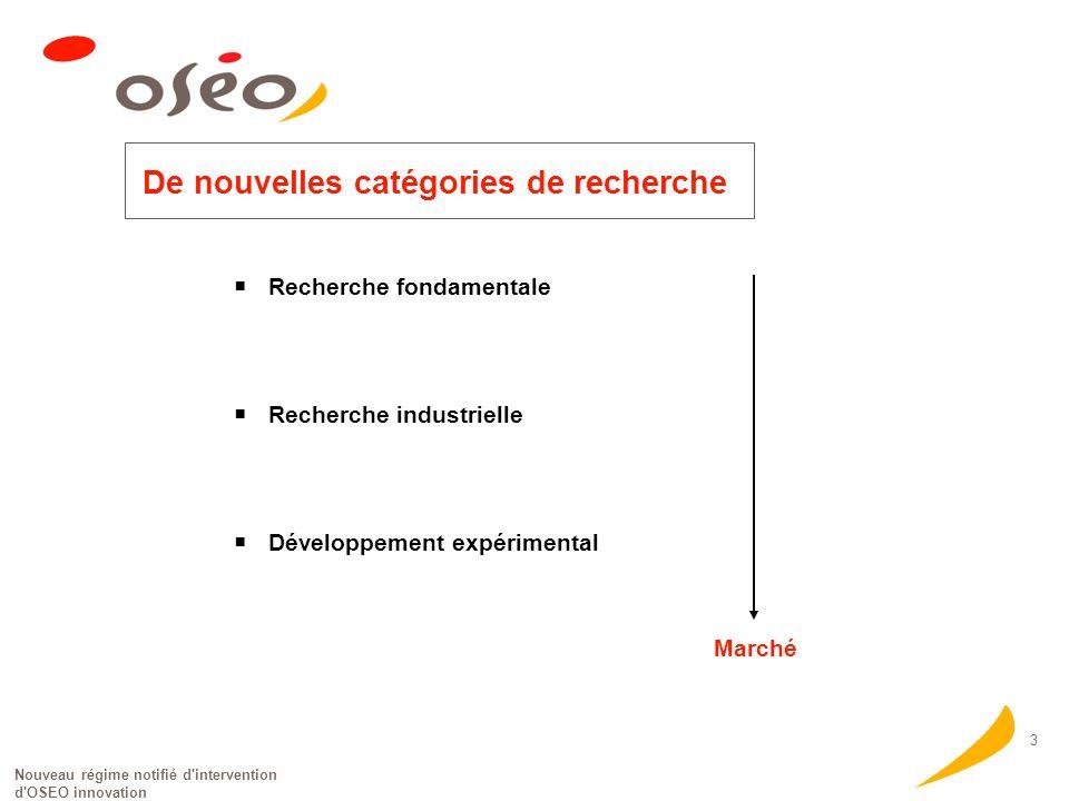 Nouveau régime notifié d intervention d OSEO innovation 3 De nouvelles catégories de recherche Recherche fondamentale Recherche industrielle Développement expérimental Marché