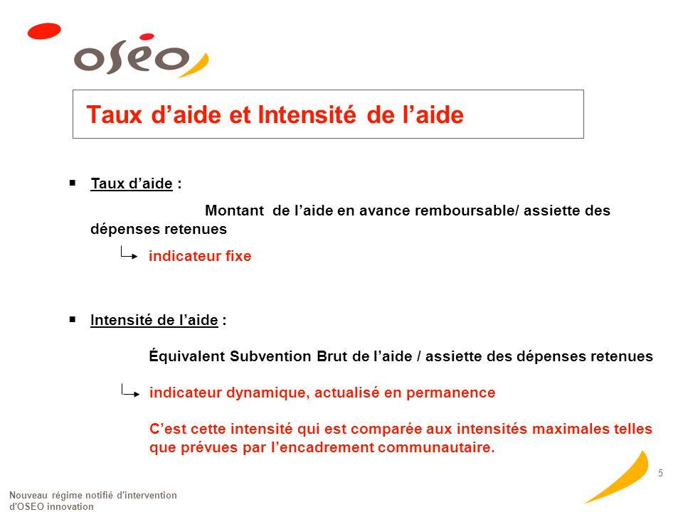 Nouveau régime notifié d'intervention d'OSEO innovation 5 Taux daide et Intensité de laide Taux daide : Montant de laide en avance remboursable/ assie
