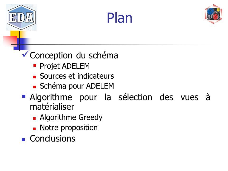 Plan Conception du schéma Projet ADELEM Sources et indicateurs Schéma pour ADELEM Algorithme pour la sélection des vues à matérialiser Algorithme Gree