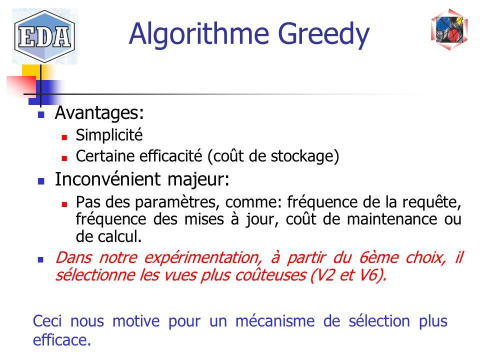 Algorithme Greedy Avantages: Simplicité Certaine efficacité (coût de stockage) Inconvénient majeur: Pas des paramètres, comme: fréquence de la requête