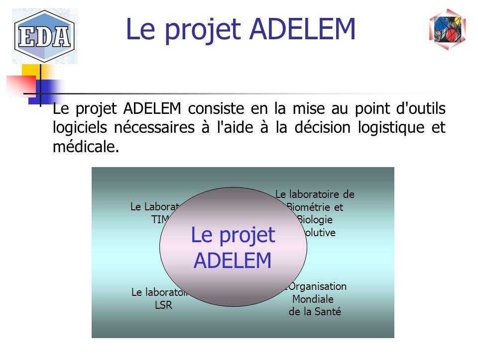 Le projet ADELEM Le Laboratoire TIMC LOrganisation Mondiale de la Santé Le laboratoire de Biométrie et Biologie Évolutive Le laboratoire LSR Le projet