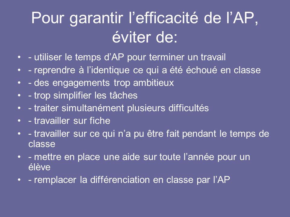 Pour garantir lefficacité de lAP, éviter de: - utiliser le temps dAP pour terminer un travail - reprendre à lidentique ce qui a été échoué en classe -
