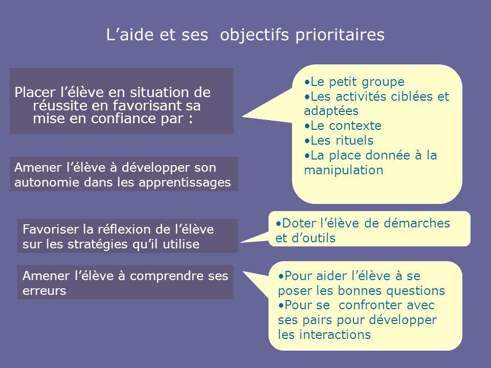 Affiner une démarche Comment comprendre un texte: Zouzou Sylvie Cèbe / Roland Goigoux