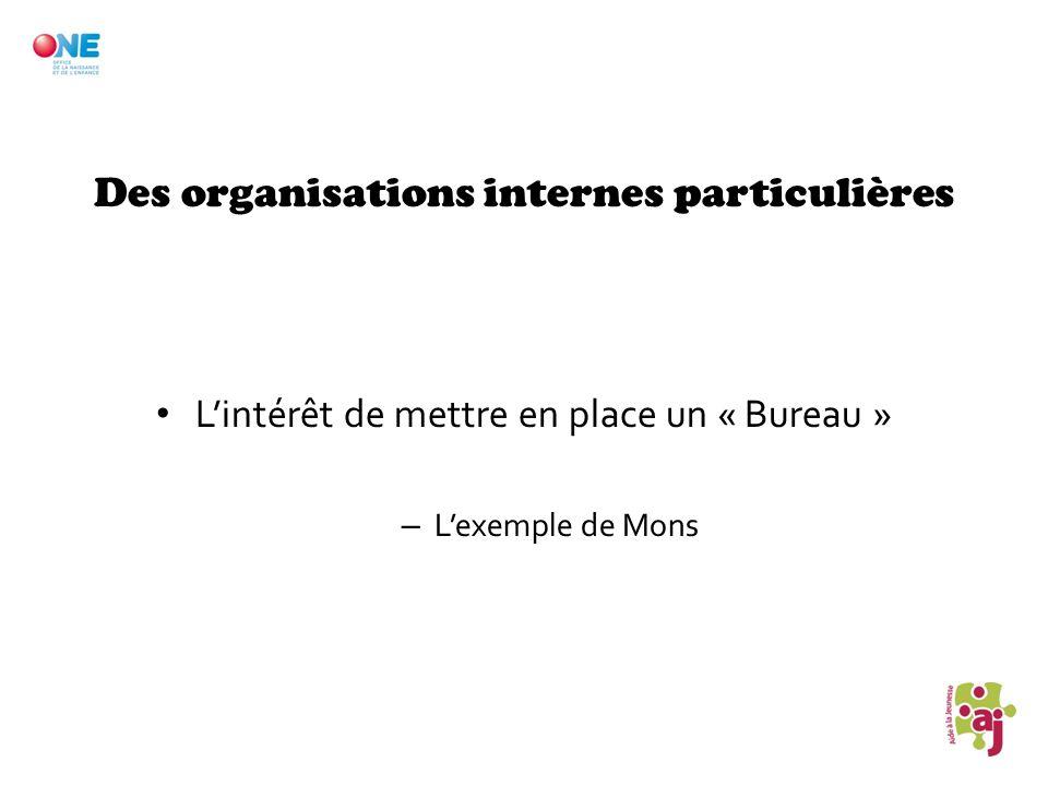 Des organisations internes particulières Lintérêt de mettre en place un « Bureau » – Lexemple de Mons
