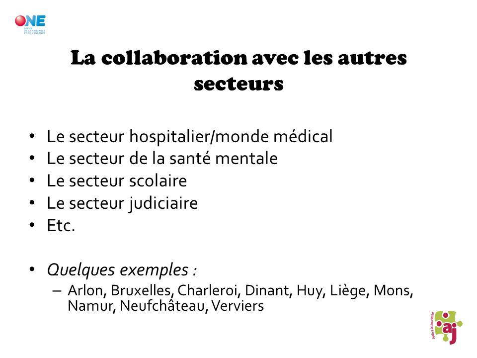 La collaboration avec les autres secteurs Le secteur hospitalier/monde médical Le secteur de la santé mentale Le secteur scolaire Le secteur judiciair