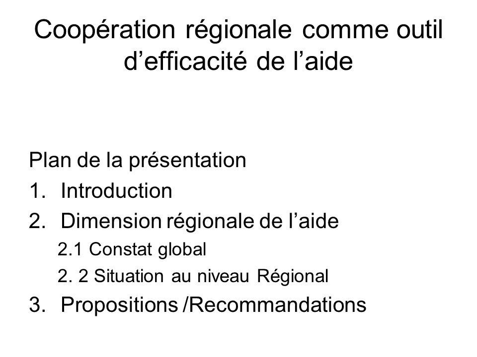 Coopération régionale comme outil defficacité de laide Plan de la présentation 1.Introduction 2.Dimension régionale de laide 2.1 Constat global 2. 2 S