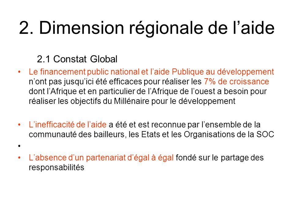 2. Dimension régionale de laide 2.1 Constat Global Le financement public national et laide Publique au développement nont pas jusquici été efficaces p
