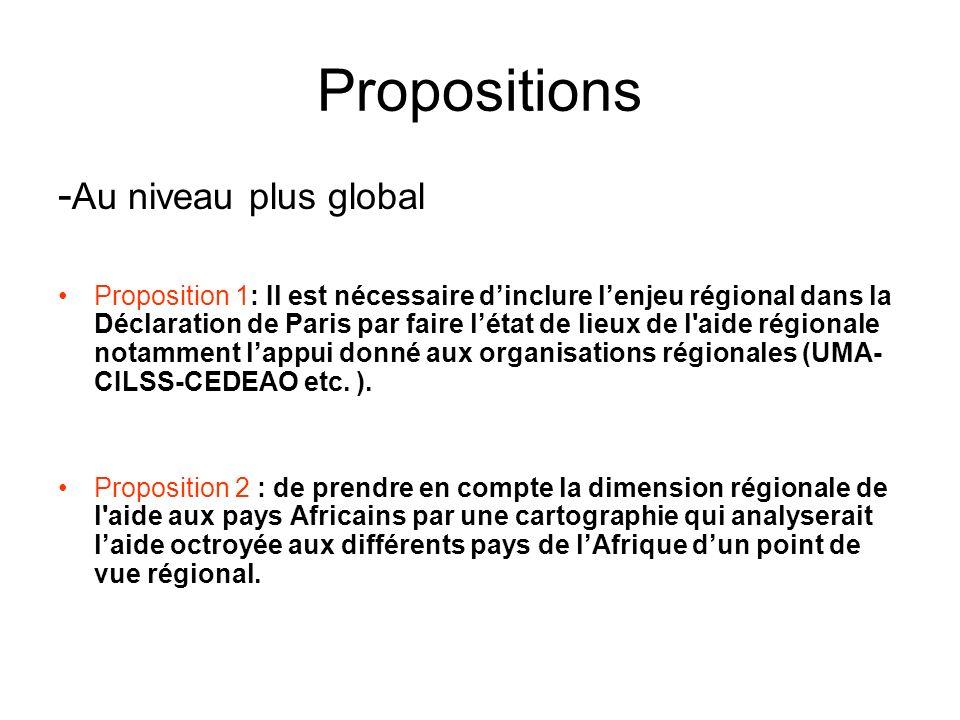 Propositions - Au niveau plus global Proposition 1: Il est nécessaire dinclure lenjeu régional dans la Déclaration de Paris par faire létat de lieux de l aide régionale notamment lappui donné aux organisations régionales (UMA- CILSS-CEDEAO etc.