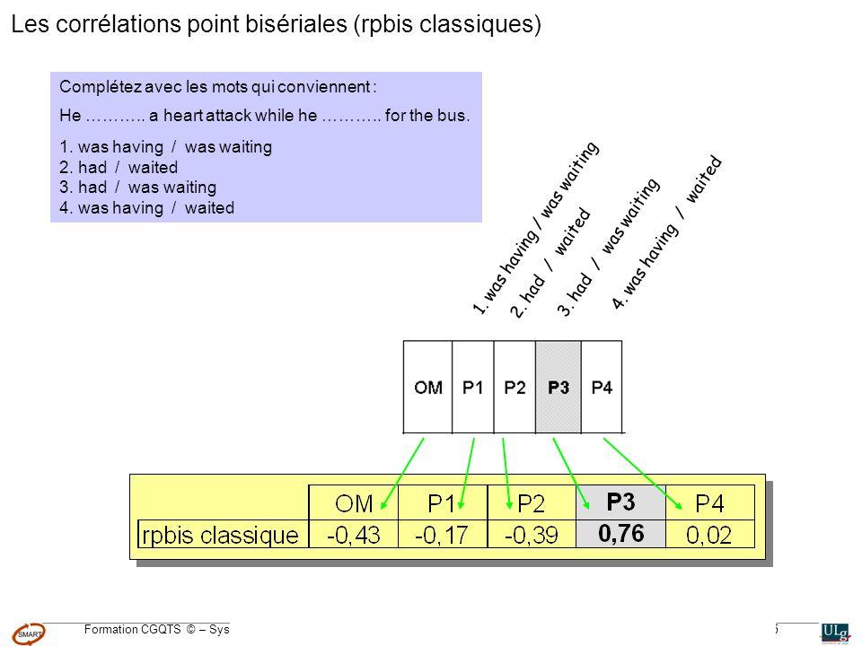 Formation CGQTS © – Système Méthodologique dAide à la Réalisation de Tests © – Université de Liège – pour lIFA, Janvier 2005 2. had / waited 3. had /