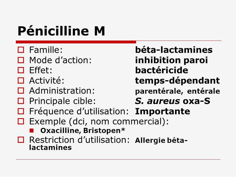 Pénicilline M Famille: béta-lactamines Mode daction: inhibition paroi Effet: bactéricide Activité: temps-dépendant Administration: parentérale, entéra
