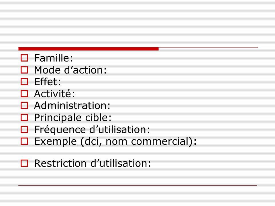Famille: Mode daction: Effet: Activité: Administration: Principale cible: Fréquence dutilisation: Exemple (dci, nom commercial): Restriction dutilisat