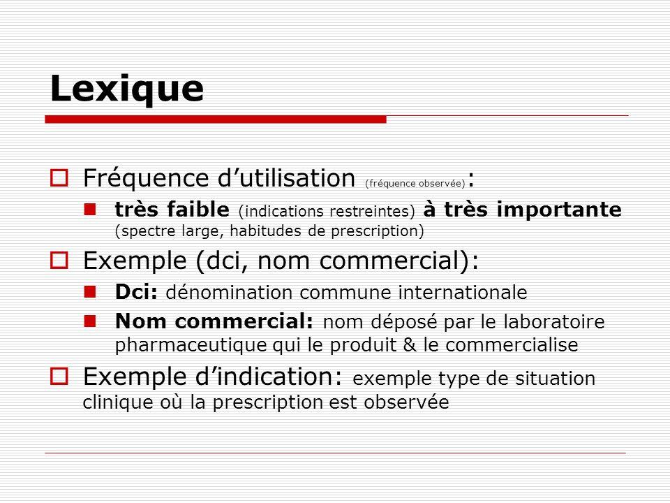 Lexique Fréquence dutilisation (fréquence observée) : très faible (indications restreintes) à très importante (spectre large, habitudes de prescriptio