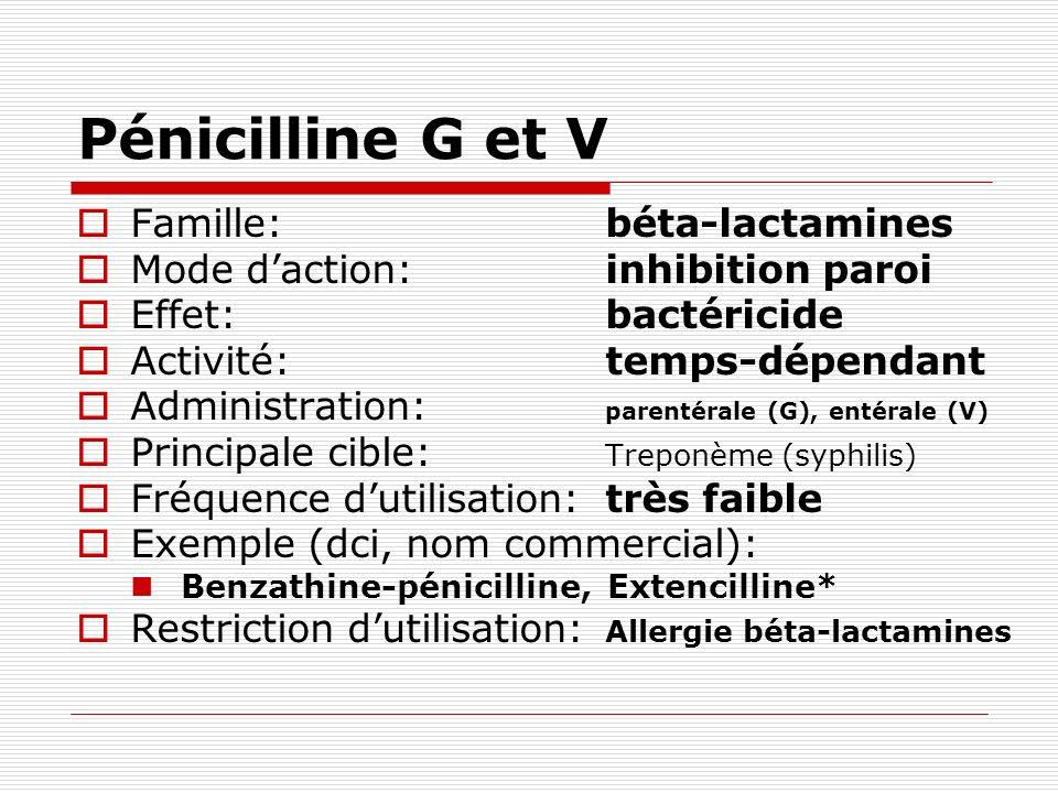 Pénicilline A Famille: béta-lactamines Mode daction: inhibition paroi Effet: bactéricide Activité: temps-dépendant Administration: entérale, parentérale Exemple dutilisation: streptocoques (dont pneumocoque) Fréquence dutilisation: importante Exemple (dci, nom commercial): Amoxicilline, Clamoxyl* Restriction dutilisation: Allergie béta-lactamines
