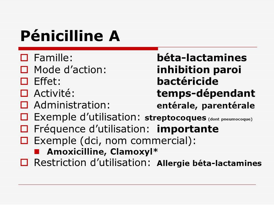 Pénicilline A Famille: béta-lactamines Mode daction: inhibition paroi Effet: bactéricide Activité: temps-dépendant Administration: entérale, parentéra