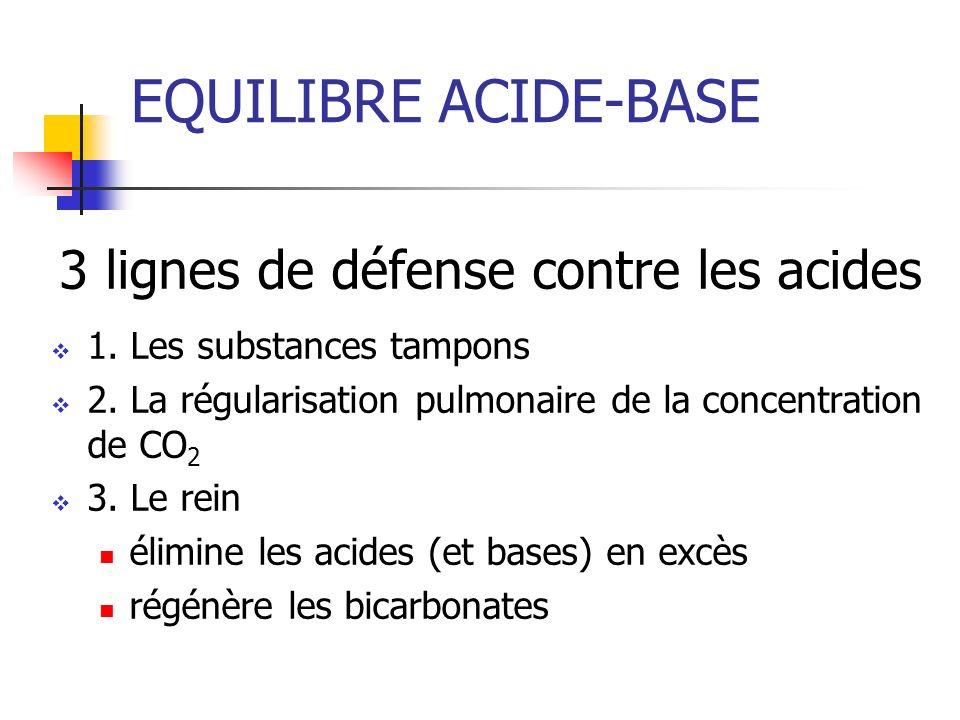 EQUILIBRE ACIDE-BASE 3 lignes de défense contre les acides 1.