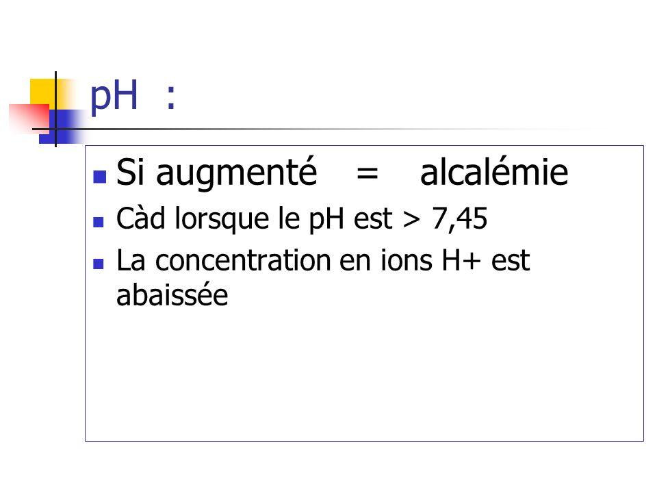 pH : Si augmenté= alcalémie Càd lorsque le pH est > 7,45 La concentration en ions H+ est abaissée