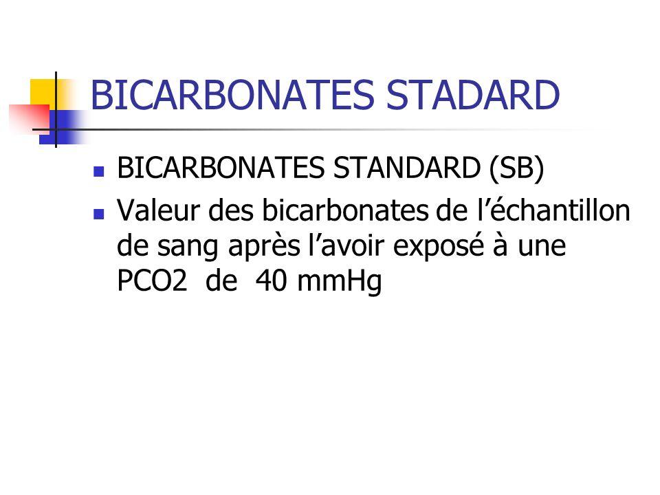 BICARBONATES STADARD BICARBONATES STANDARD (SB) Valeur des bicarbonates de léchantillon de sang après lavoir exposé à une PCO2 de 40 mmHg