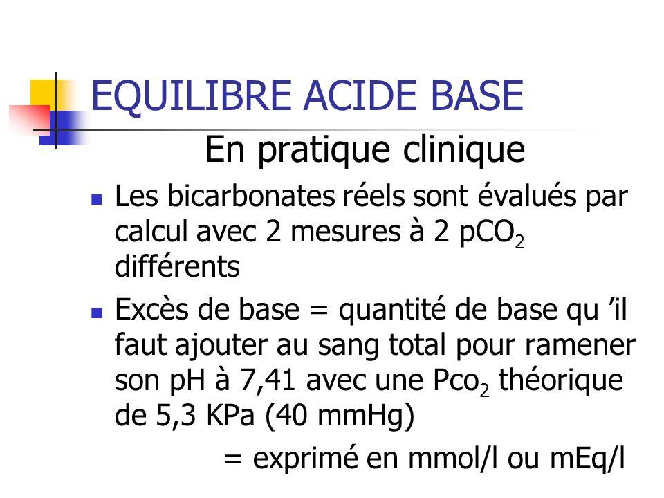 EQUILIBRE ACIDE BASE En pratique clinique Les bicarbonates réels sont évalués par calcul avec 2 mesures à 2 pCO 2 différents Excès de base = quantité de base qu il faut ajouter au sang total pour ramener son pH à 7,41 avec une Pco 2 théorique de 5,3 KPa (40 mmHg) = exprimé en mmol/l ou mEq/l