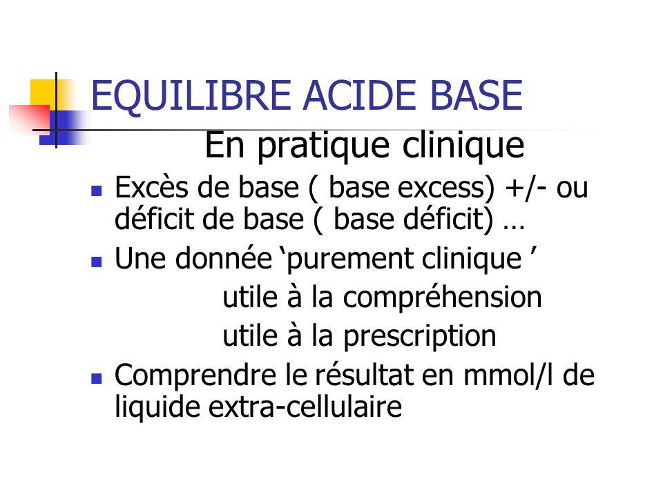 EQUILIBRE ACIDE BASE En pratique clinique Excès de base ( base excess) +/- ou déficit de base ( base déficit) … Une donnée purement clinique utile à la compréhension utile à la prescription Comprendre le résultat en mmol/l de liquide extra-cellulaire