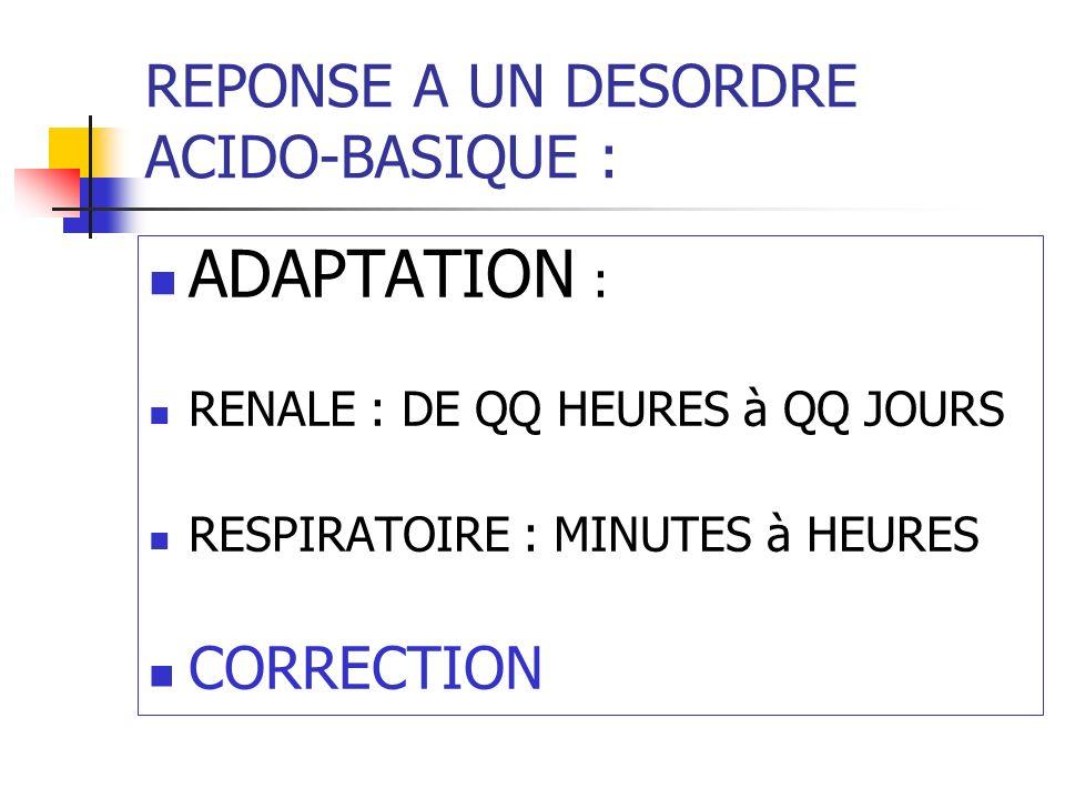 REPONSE A UN DESORDRE ACIDO-BASIQUE : ADAPTATION : RENALE : DE QQ HEURES à QQ JOURS RESPIRATOIRE : MINUTES à HEURES CORRECTION