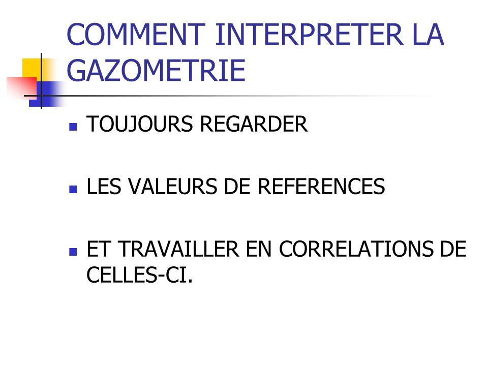 COMMENT INTERPRETER LA GAZOMETRIE TOUJOURS REGARDER LES VALEURS DE REFERENCES ET TRAVAILLER EN CORRELATIONS DE CELLES-CI.