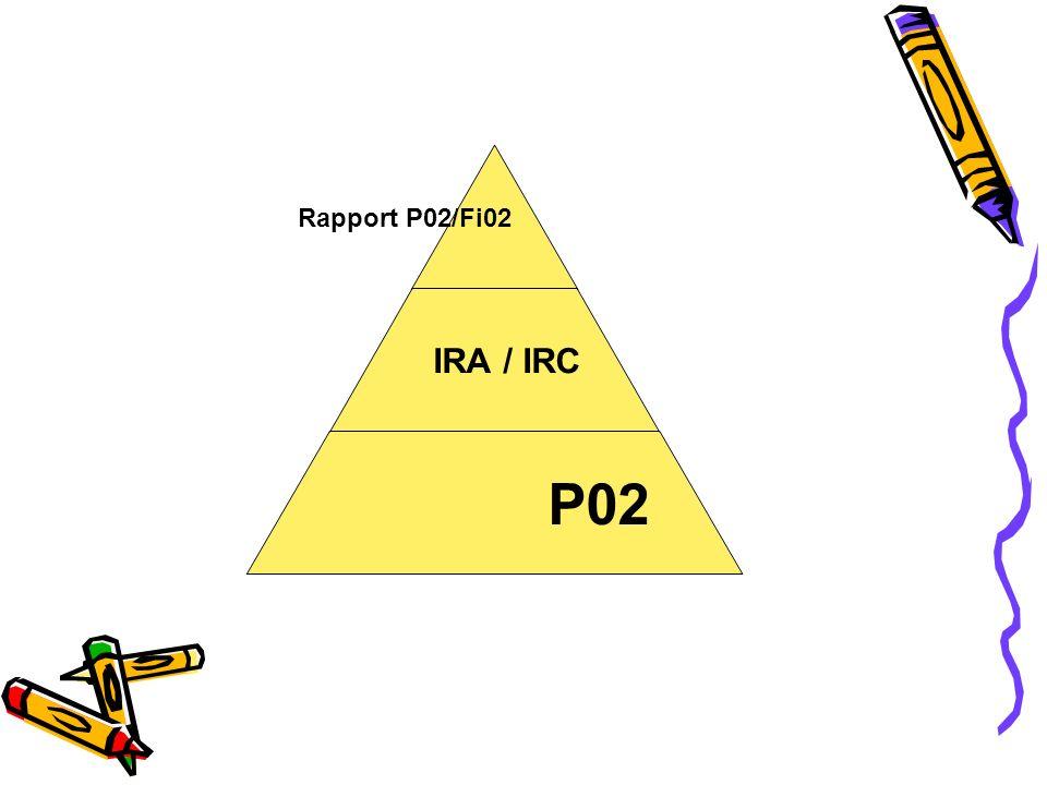 Rapport P02/Fi02 IRA / IRC P02