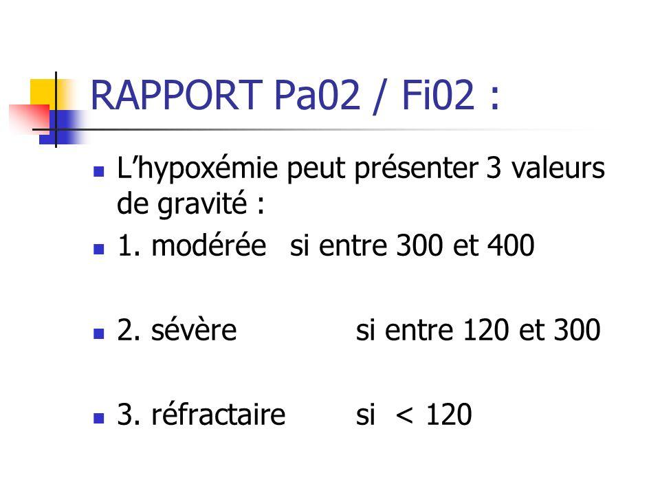 RAPPORT Pa02 / Fi02 : Lhypoxémie peut présenter 3 valeurs de gravité : 1.