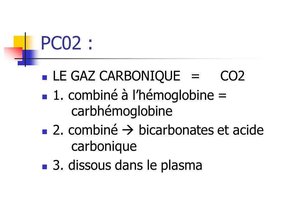 PC02 : LE GAZ CARBONIQUE = CO2 1.combiné à lhémoglobine = carbhémoglobine 2.